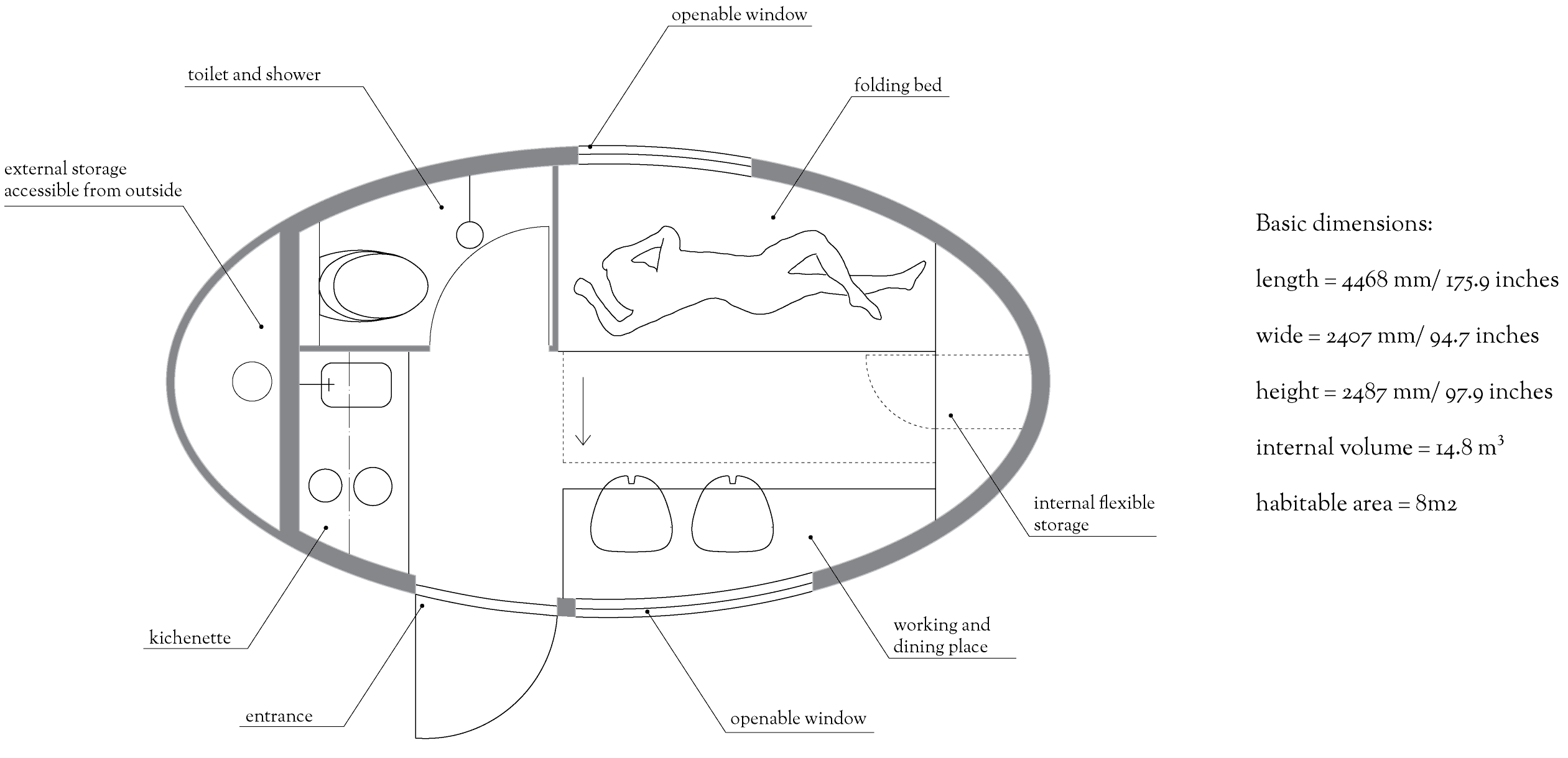 grundriß eines kleinen wohnmobil - fresHouse