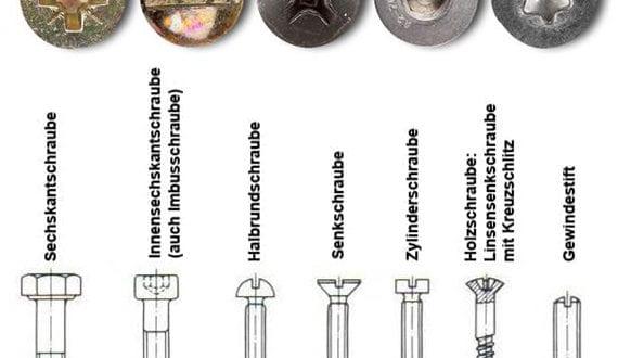 welche schraubenarten wo anwenden die passenden schraubenformen und typen f r jeden einsatz. Black Bedroom Furniture Sets. Home Design Ideas