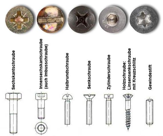 Einsatz verschiedener Schraubentypen nach Schraubenkopf und Schraubenform