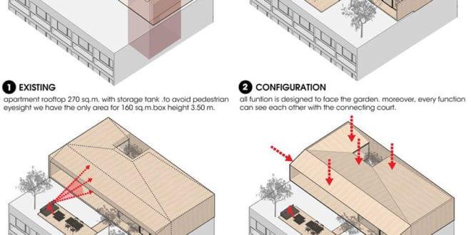 schemas-des-rooftop-hauses-von-WARchitect