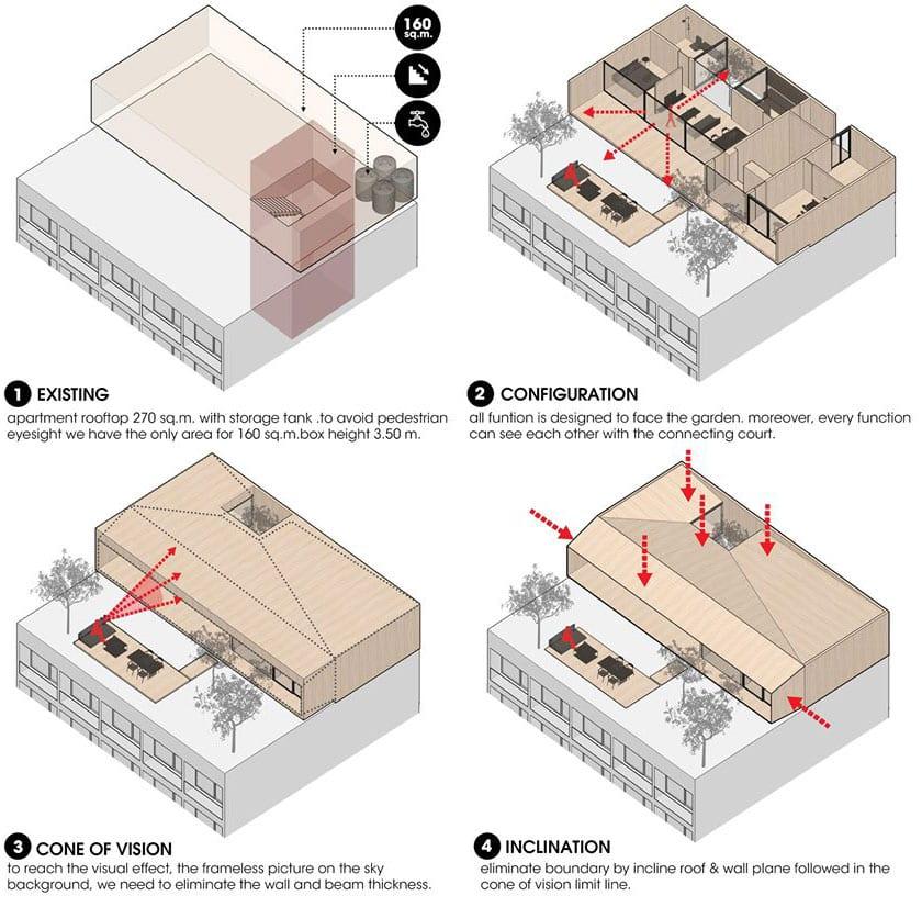 schemata vom HACHI Skyscape House