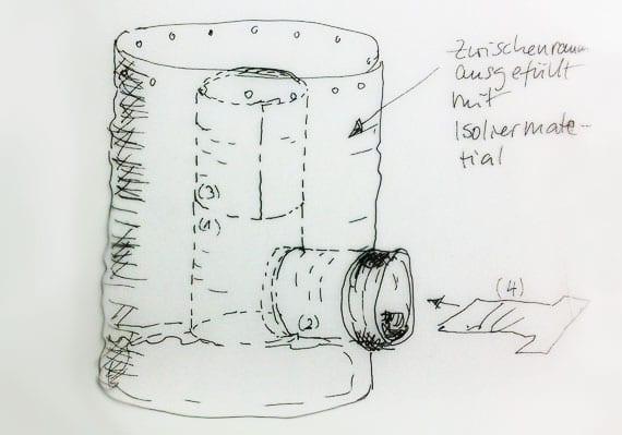 bastelanleitung mit bildern zum selbermachen eines hoboofens aus konservendosen