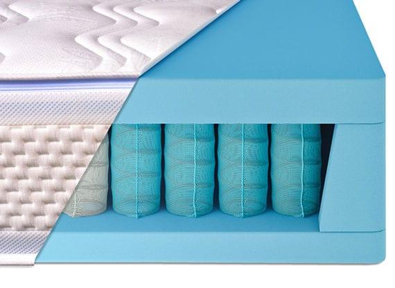 für optimale Körperanpassung besitzen die matratzen für boxpringbetten einen punktelastischen Federkern sowie eine integrierte Schaumauflage